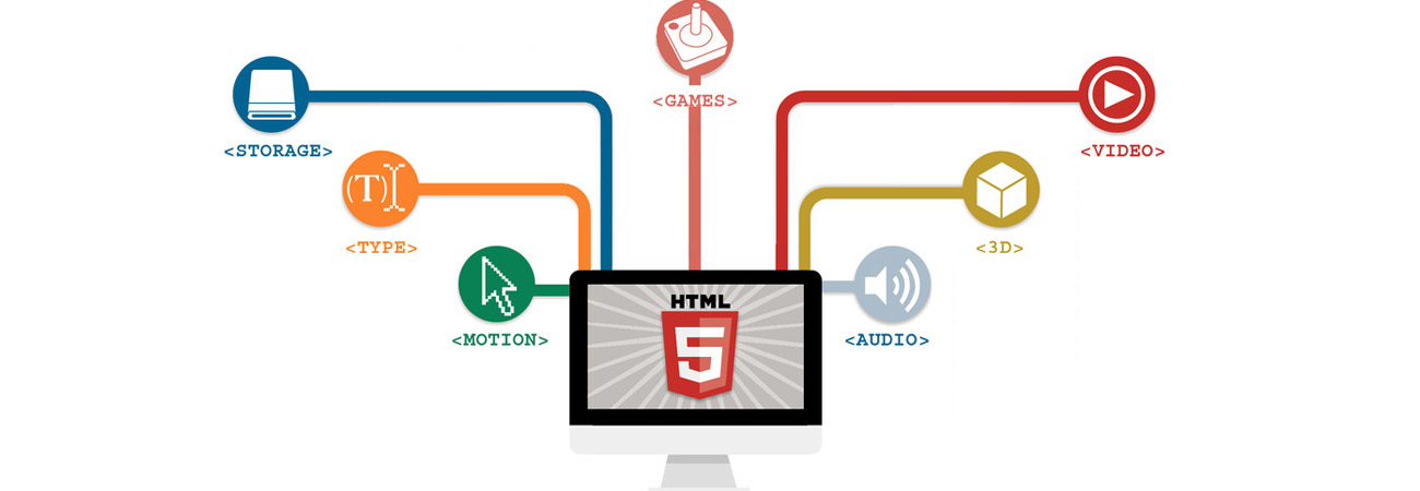What are the best tools through which you can ease your HTML5 development task easier?