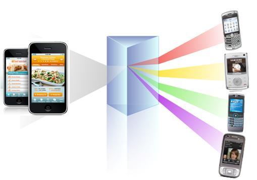 Optimatrix Mobile Application Development Solution Provider Company