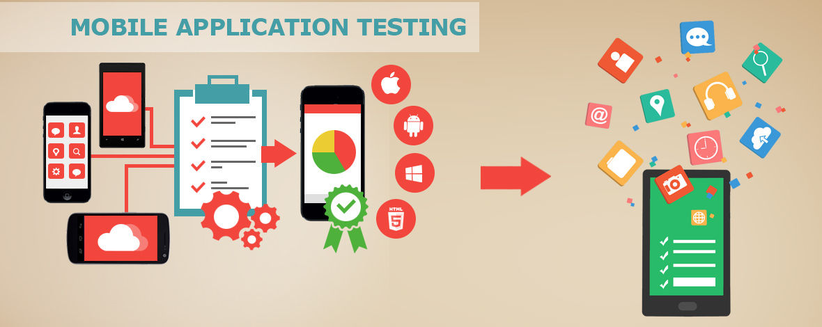 Why is mobile app testing is important?